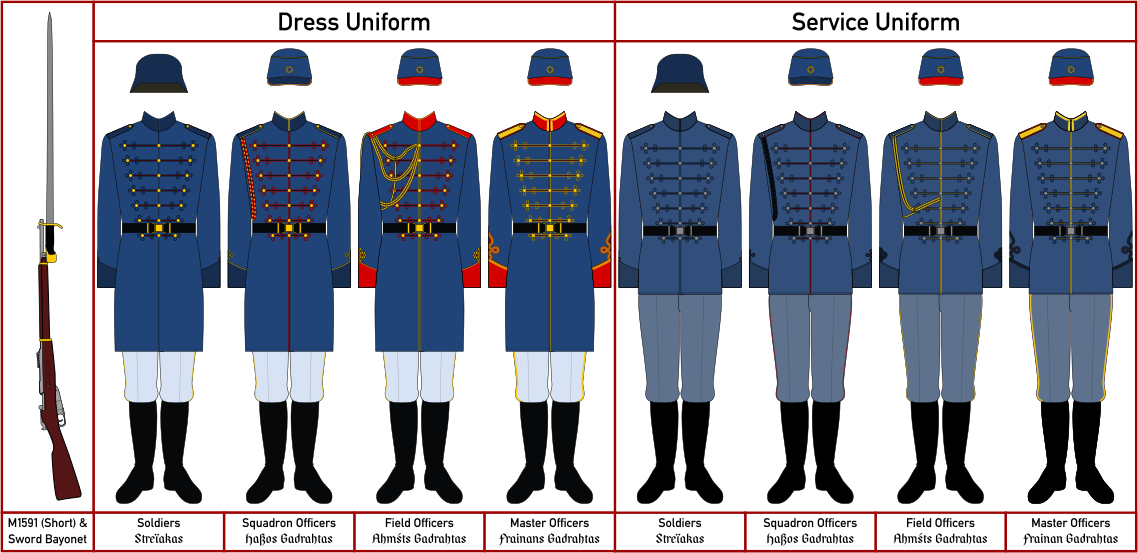 PalatiniCorps Uniform.png